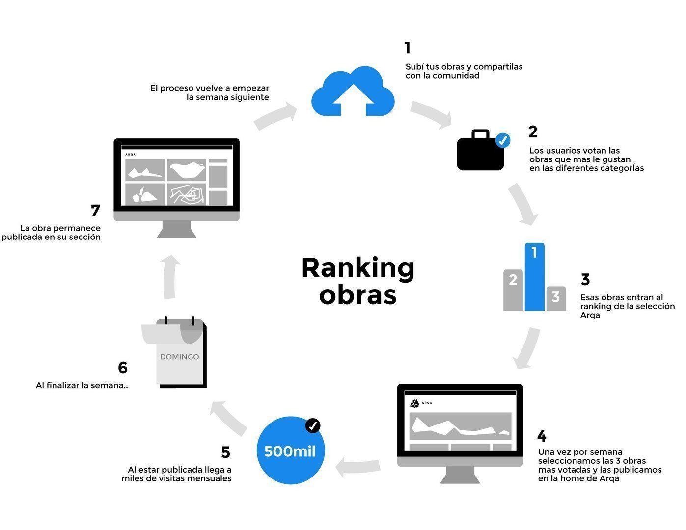 infografia---rankingobras