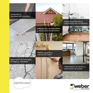 Confortcare, por Weber