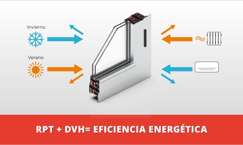RPT y DVH equivalen a Eficiencia Energética, por MDT