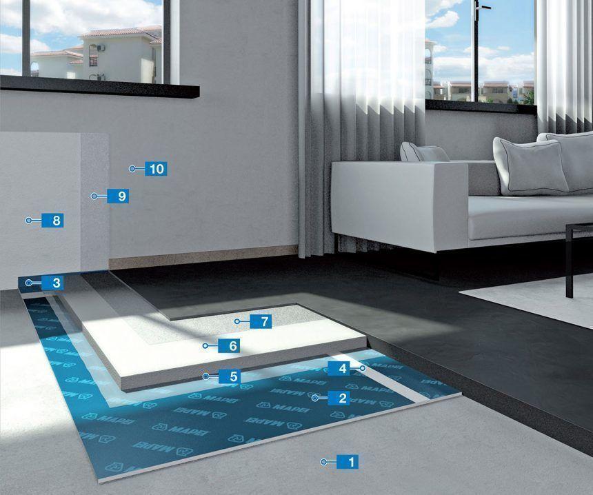 Realización de pavimentos de resina con aislamiento acústico