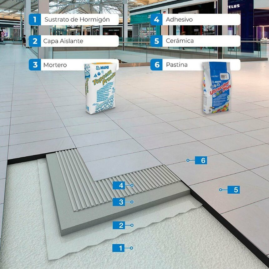 ¿Querés colocar una cerámica efecto mármol en tu piso?