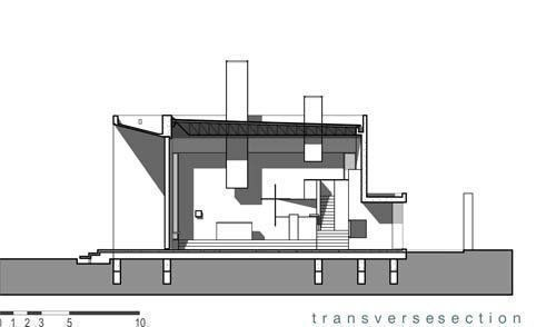 transversesection