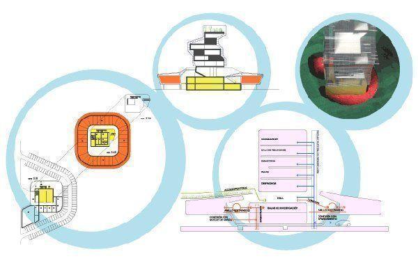 Accesos y laboratorios