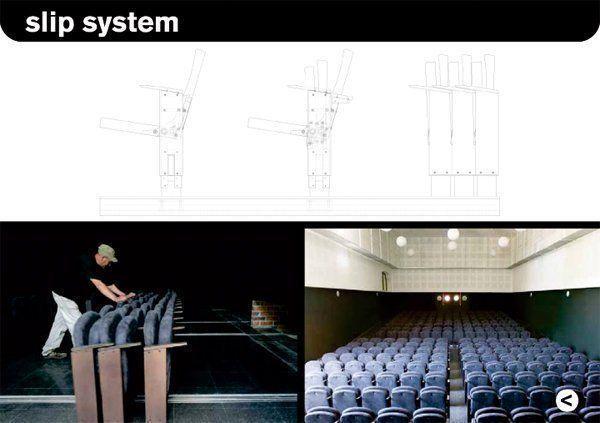 Slip System