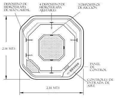 Jacuzzi exterior medidas ideas de disenos for Jacuzzi exterior medidas