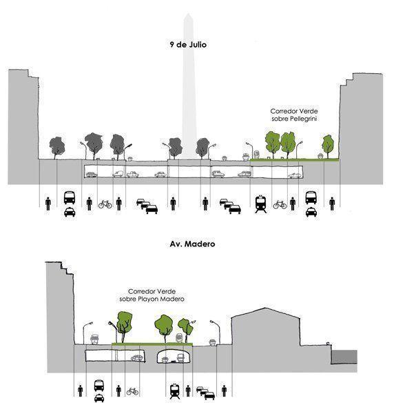 cortes vacios urbanos Madero y 9 de Julio