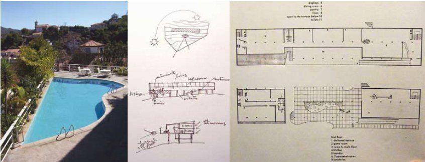IZQ: La piscina panorámica del Grande Hotel anuncia el inicio del espacio previo del edificio, primeras líneas curvas en un arquitecto racionalista - MEDIO: Croquis original de Niemeyer del proyecto del Grande Hotel - DER: Plantas del Grande Hotel mostrando la variada propuesta de habitaciones y su diseño racionalista.