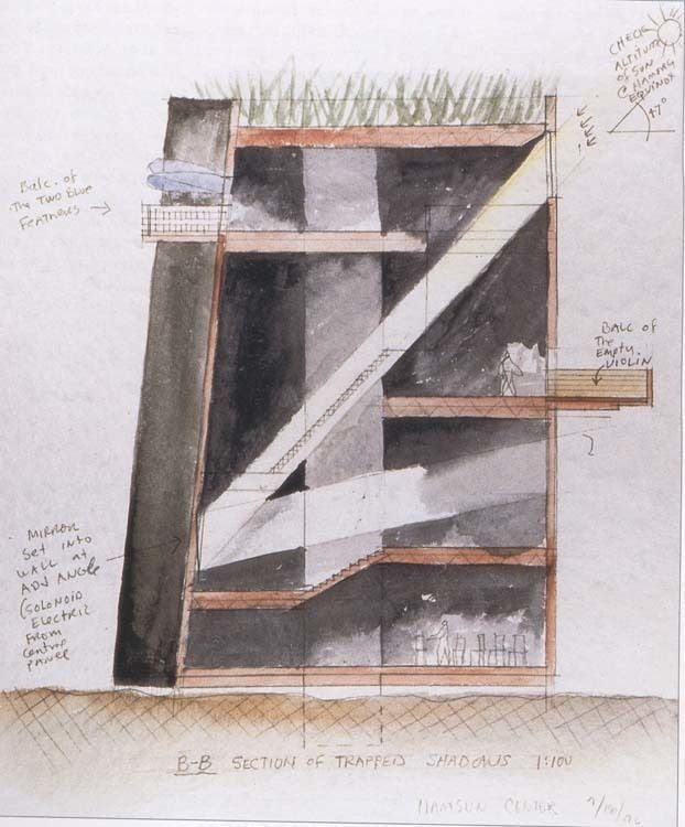 Concept section