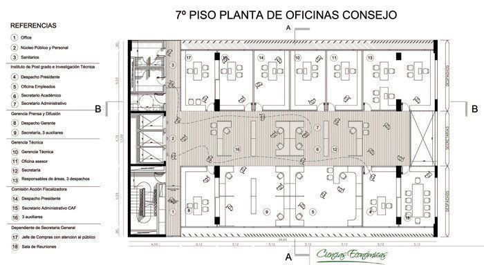 Planta séptimo piso