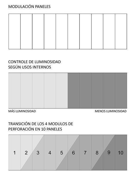 Diagramas, conceptos, superf¡cie, fachadas