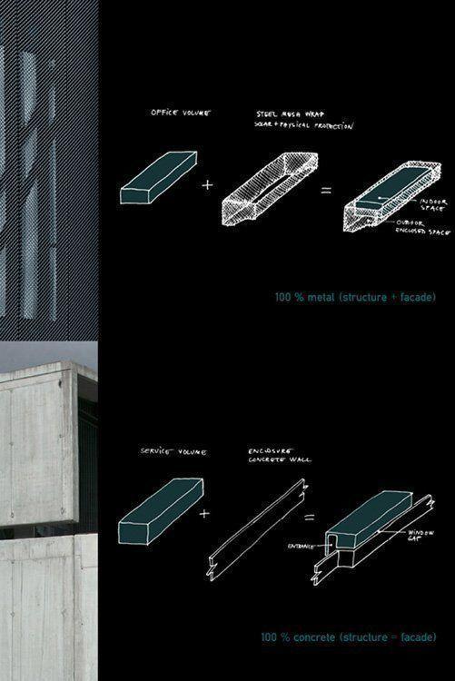 Sketch materials