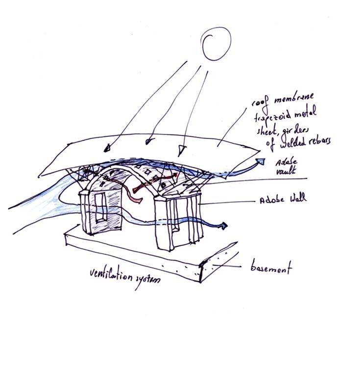 Sketch ventilation