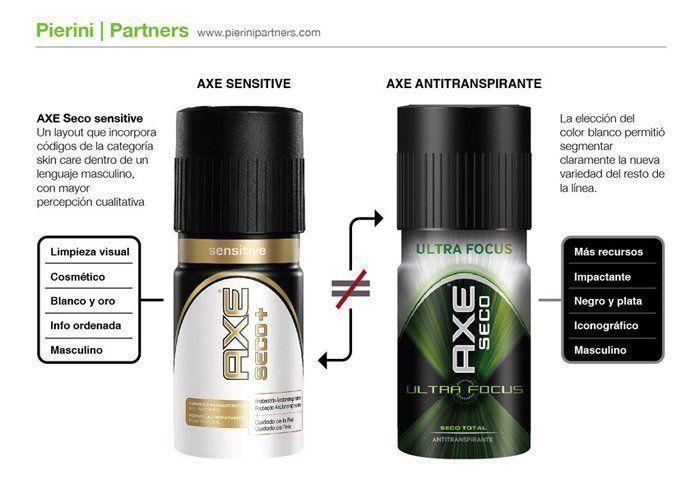 AXE sensitive skin