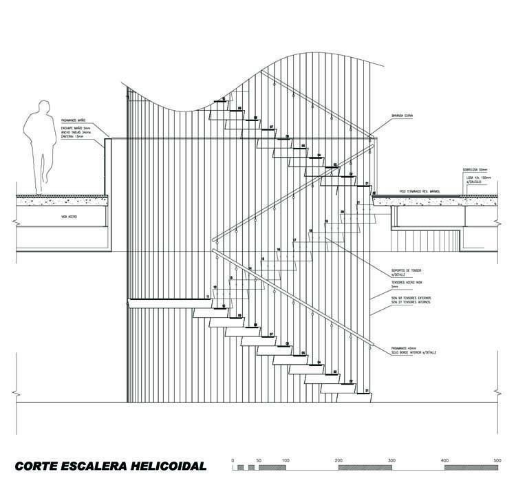 Corte escalera helicoidal