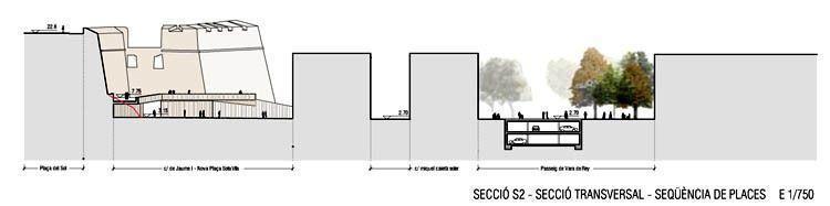 Sección S2