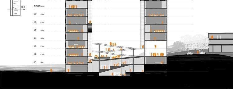 Section - Image courtesy of the Office for Metropolitan Architecture (OMA)