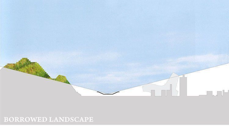 Borrowed Landscape