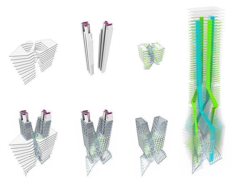Diagrams, Bio-Filtration Atria & Cores