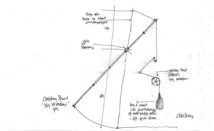 Door concept sketch