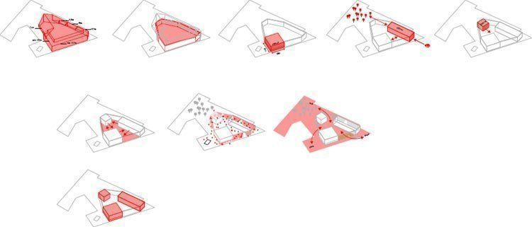 Urban diagrams