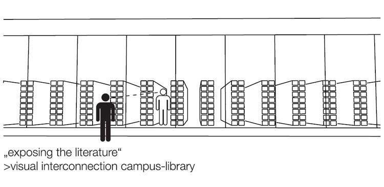 Concept facade