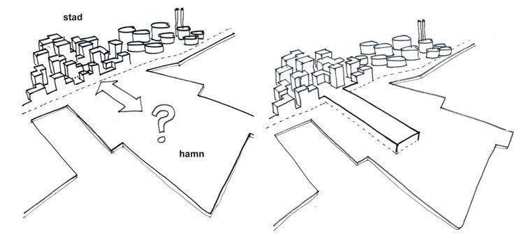 Urban connection diagram