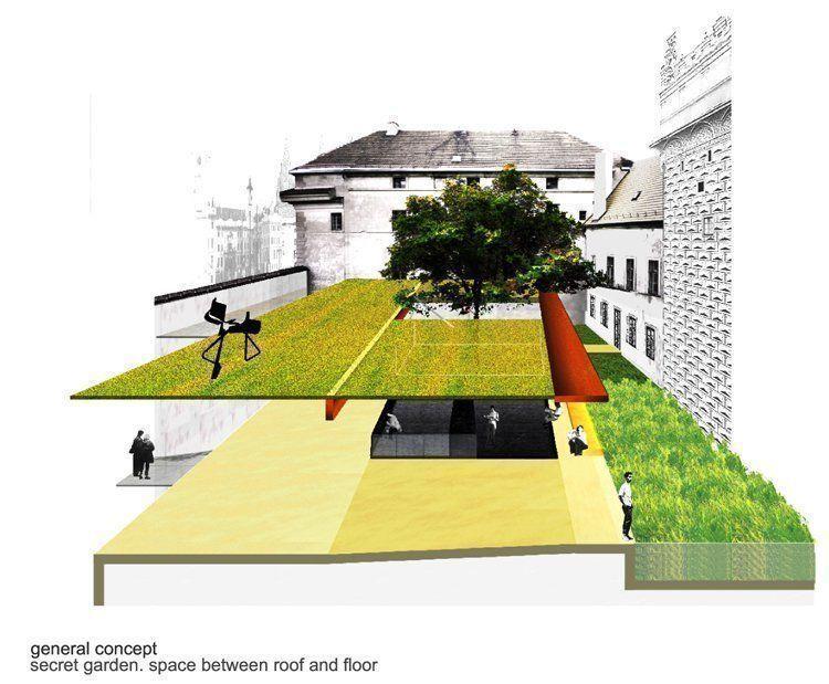 Concepto general. Jardín secreto. Espacio entre cubierta y suelo