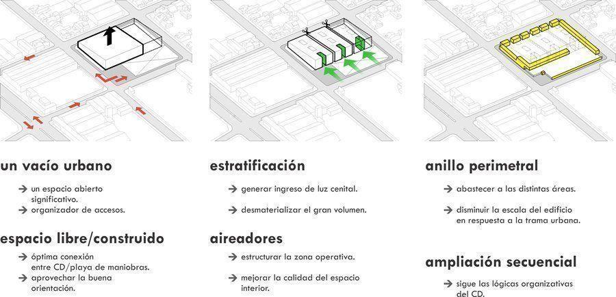 Concurso Sede de ACOFAR Cooperativa Farmacéutica de Crédito Vivienda y Consumo Limitada filial Mar del Plata, Mención
