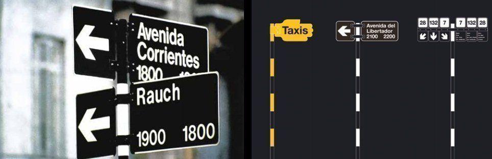 Plan Visual de Buenos Aires