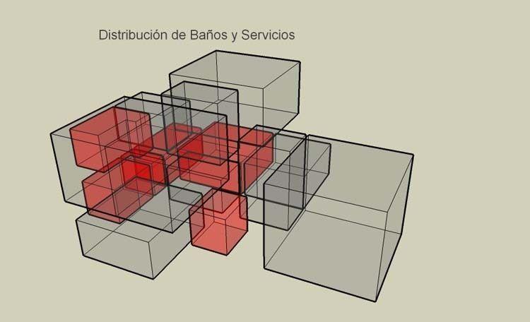 Distribución de Baños y Servicios