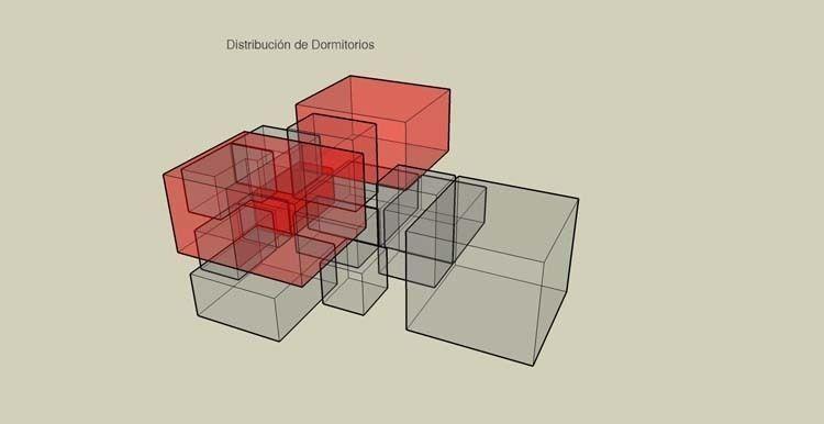 Distribución de Dormitorios