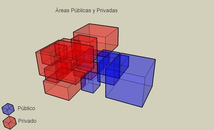 Areas Públicas y Privadas