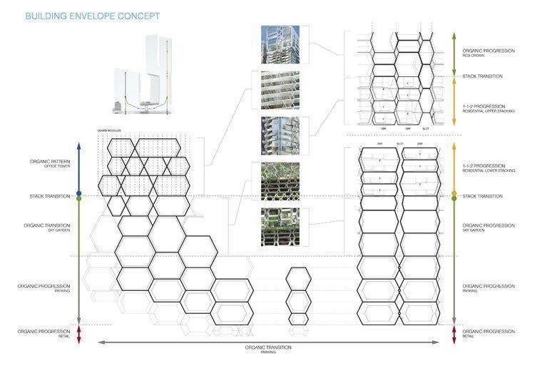 Concept phase - Envelope concept