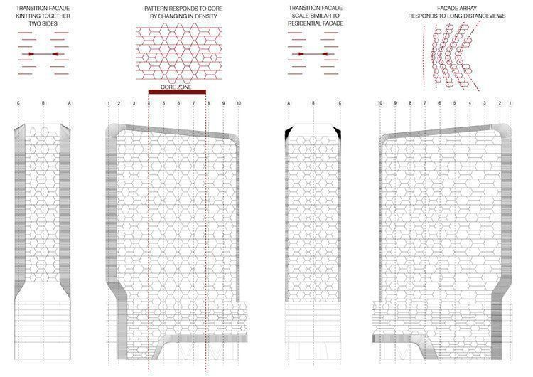 Shenton Way - office facade pattern