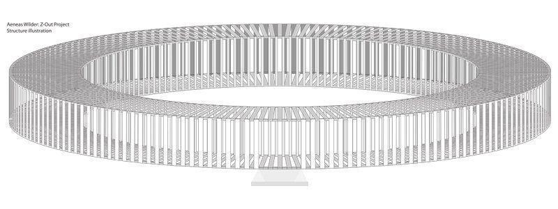 Structure illustration