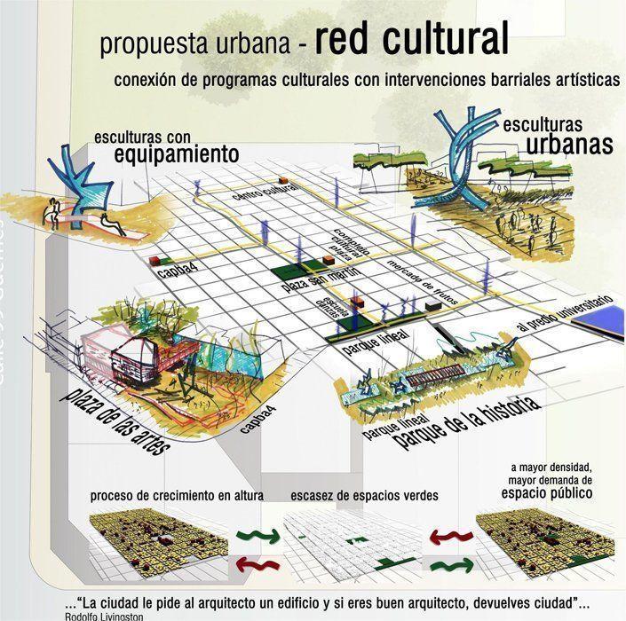 Arqa concurso anteproyectos nuevos edificio de la sede for Proyecto arquitectonico pdf