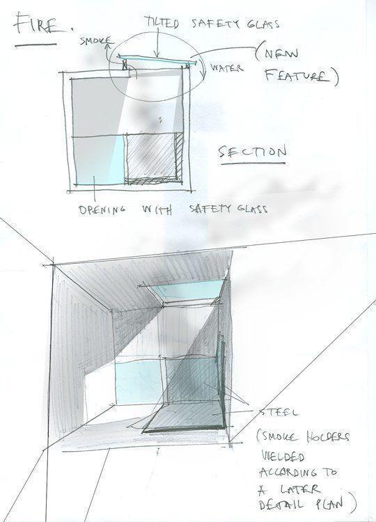 Fire sketch