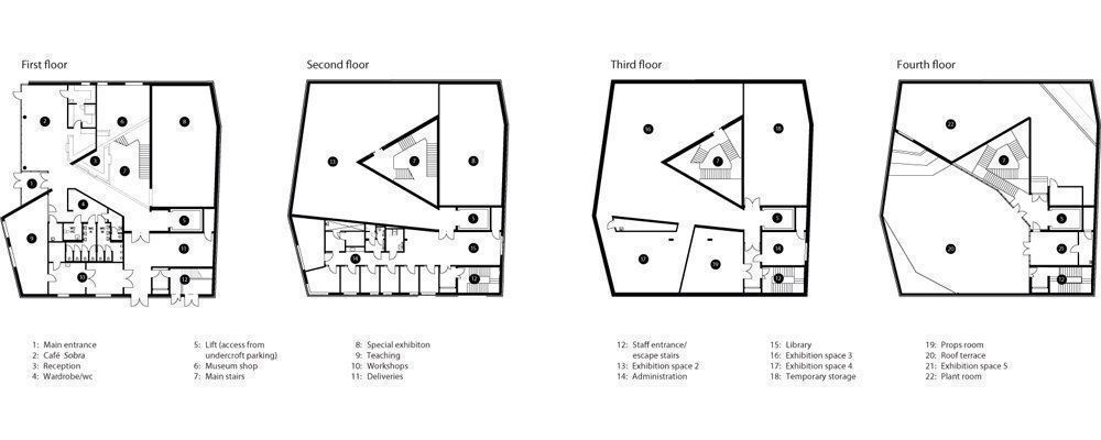 Floorplans overview