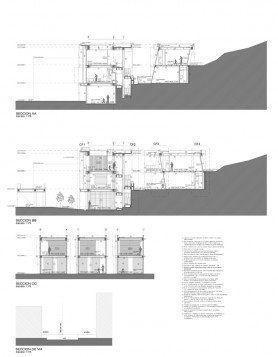 Secciones y fachadas