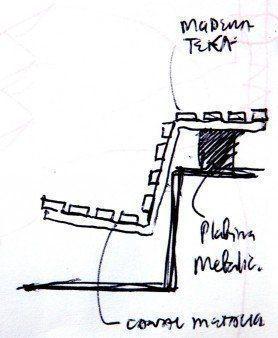 Croquis diseño mobiliario.