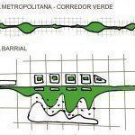 ARQA - Concurso Playa Ferroviaria Caballito, 1er. Premio
