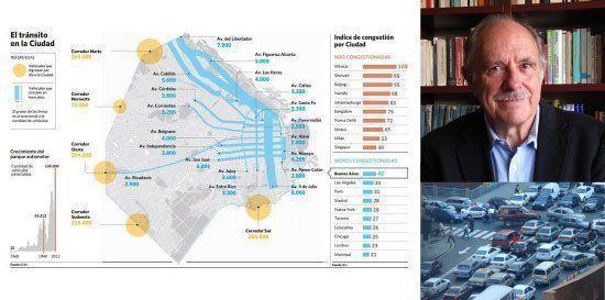 ARQA - Pensar la ciudad