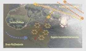 ARQA - Viviendas Anfibias, Viviendas flotantes para zonas inundables