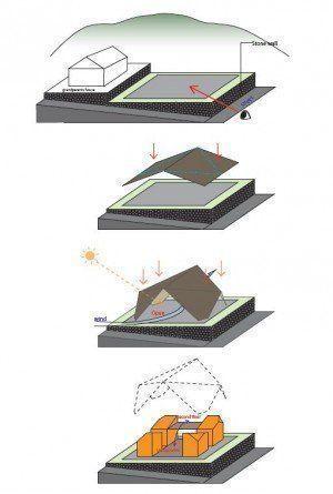 ARQA - Origami