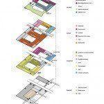 ARQA - Vendsyssel Hospital