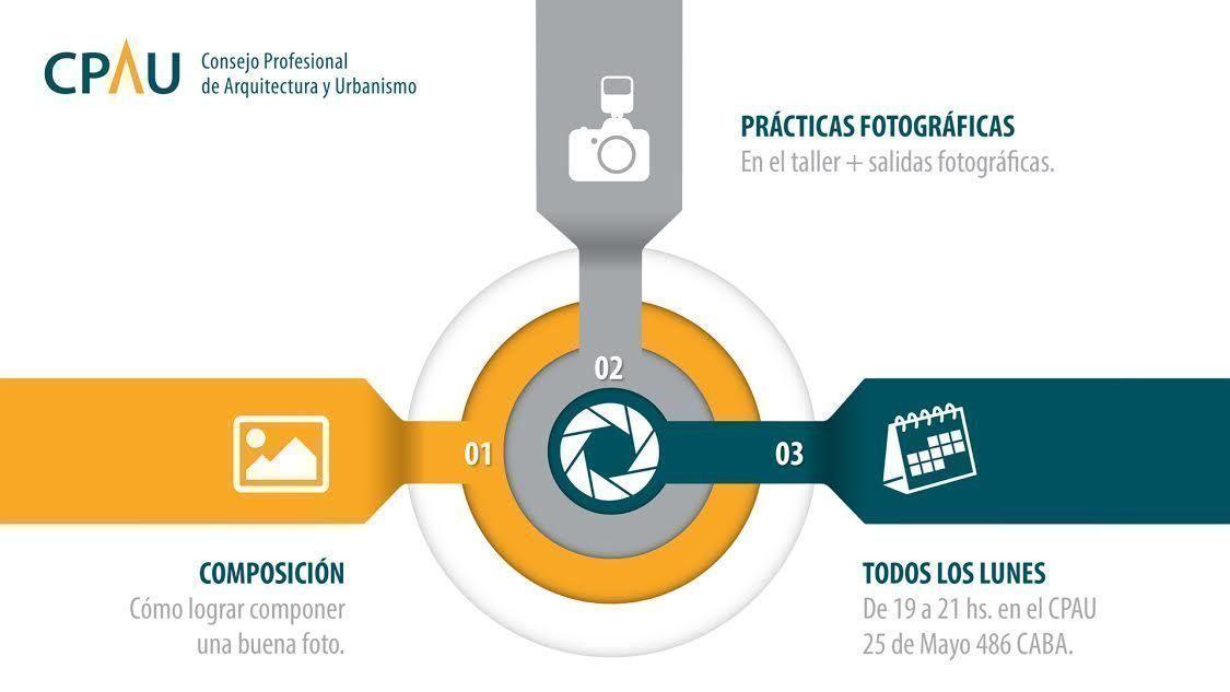ARQA - Taller de fotografía en el CPAU