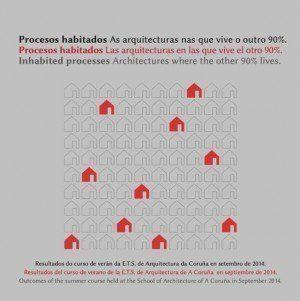 Procesos habitados. Las arquitecturas en las que vive el otro 90%