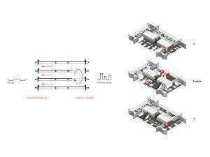 Images: KAAN Architecten