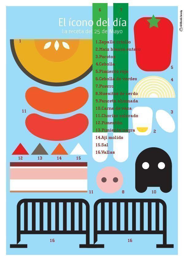 La receta del 25 de Mayo, el ícono de la semana