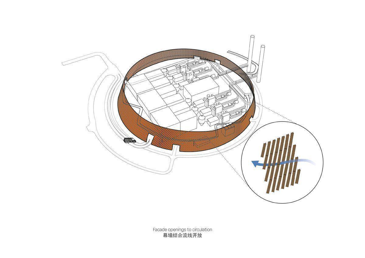 Shenzhen East Waste To Energy Plant  U2013 Arqa